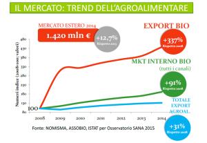 export nomisma 1