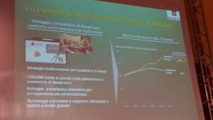 innovazione e vantaggio competitivo Nespresso