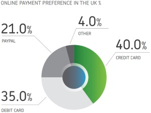 onlinepayment_uk