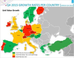 in verde il tasso d crescita sopra la media europea, in giallo tra zero e la media, in rosso sotto la media.