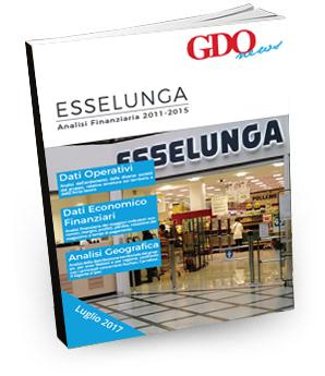 Esselunga: il leader della distribuzione italiana al microscopio