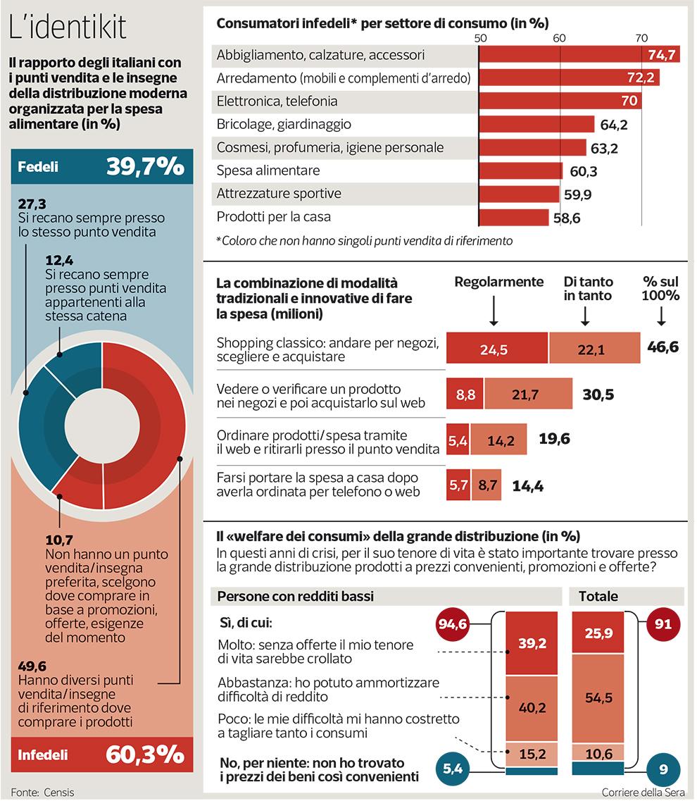 infografica-economia